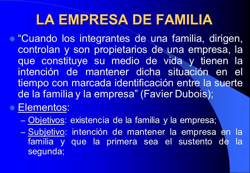 LA EMPRESA DE FAMILIA