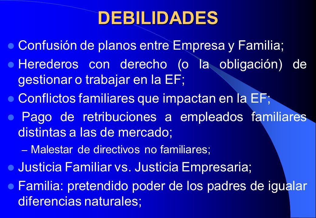 DEBILIDADES Confusión de planos entre Empresa y Familia;