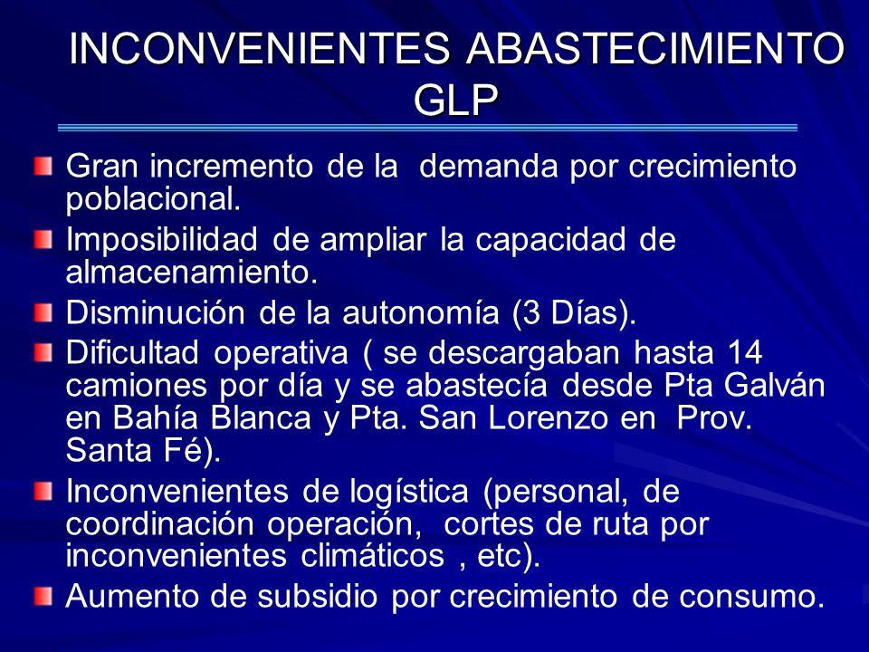 INCONVENIENTES ABASTECIMIENTO GLP