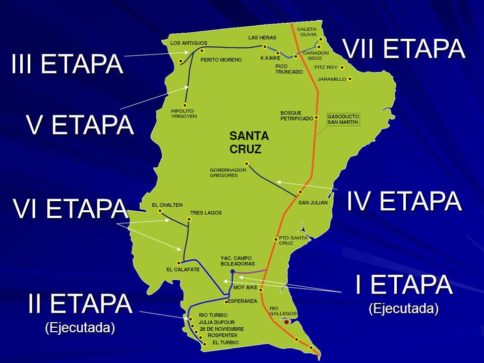 VII ETAPA III ETAPA V ETAPA IV ETAPA VI ETAPA I ETAPA (Ejecutada) II ETAPA (Ejecutada)
