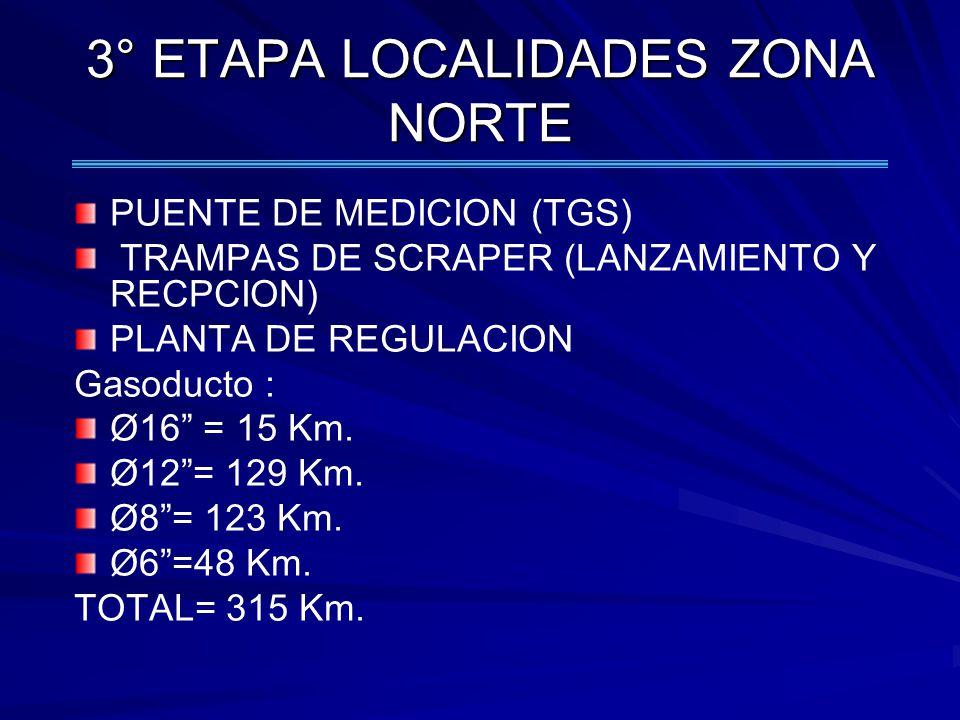3° ETAPA LOCALIDADES ZONA NORTE