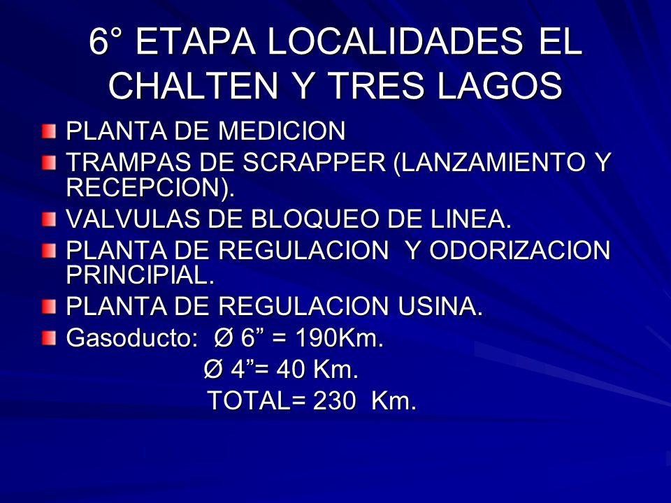 6° ETAPA LOCALIDADES EL CHALTEN Y TRES LAGOS
