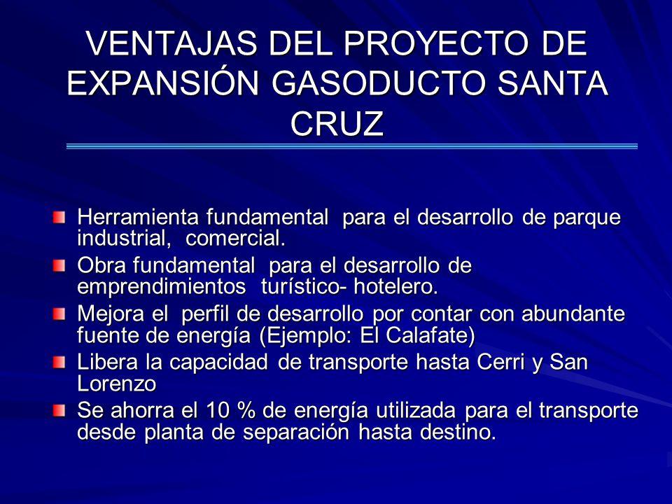 VENTAJAS DEL PROYECTO DE EXPANSIÓN GASODUCTO SANTA CRUZ