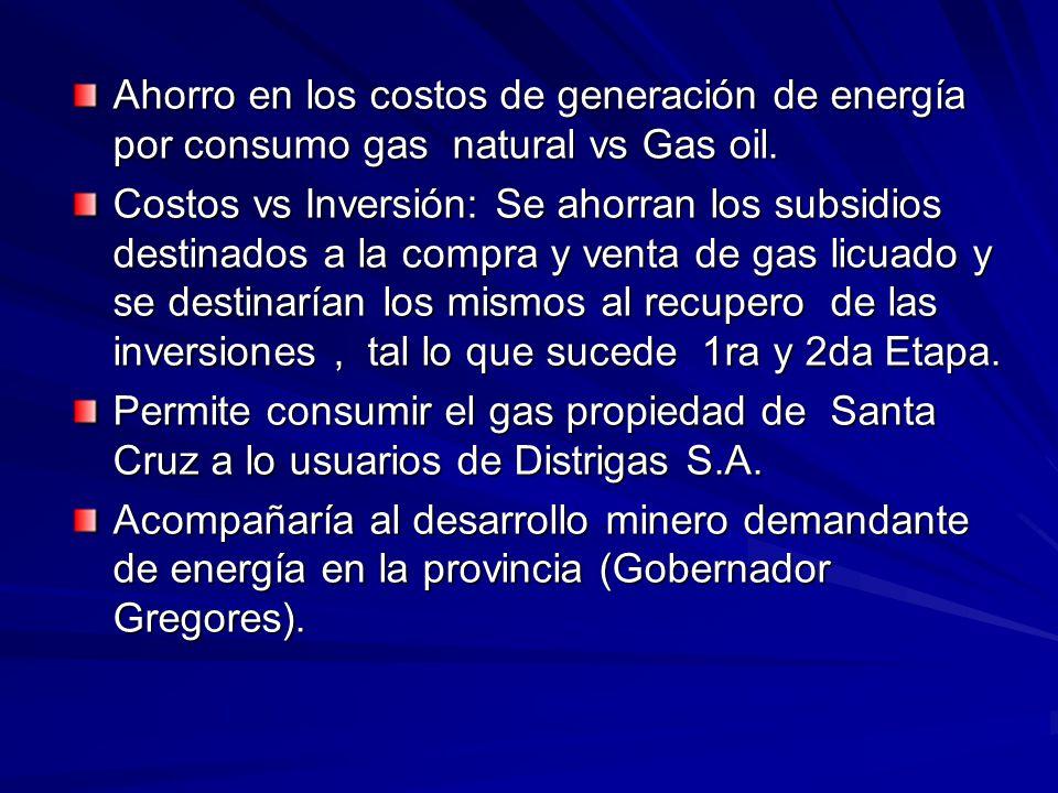 Ahorro en los costos de generación de energía por consumo gas natural vs Gas oil.