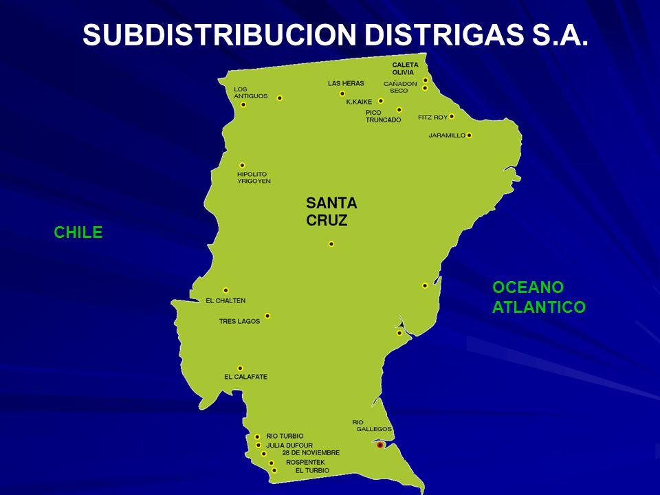 SUBDISTRIBUCION DISTRIGAS S.A.