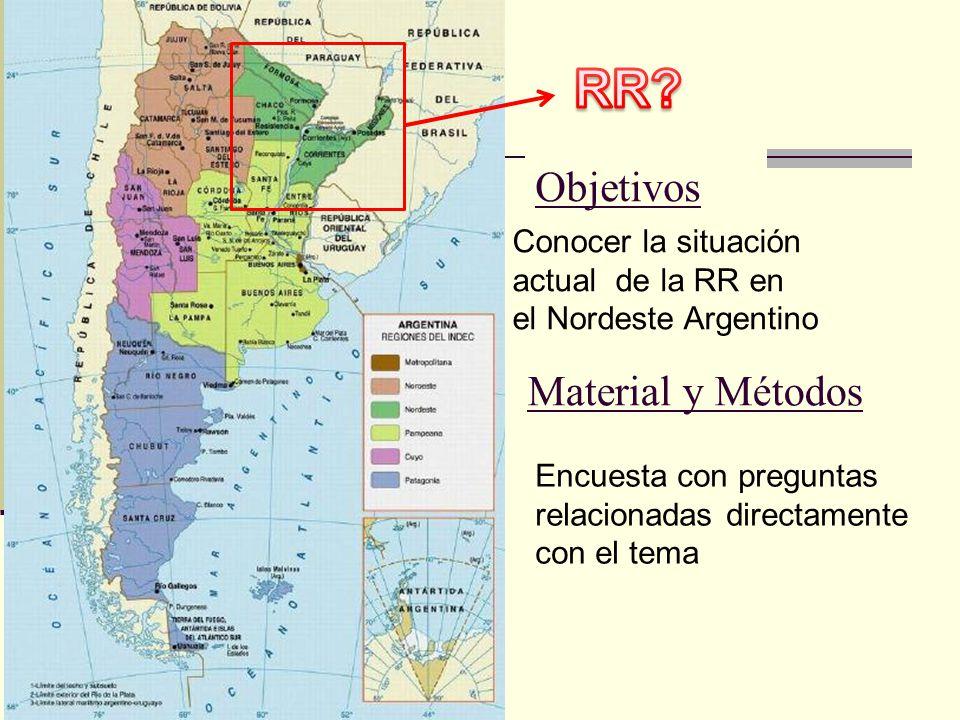 RR Objetivos Material y Métodos Conocer la situación