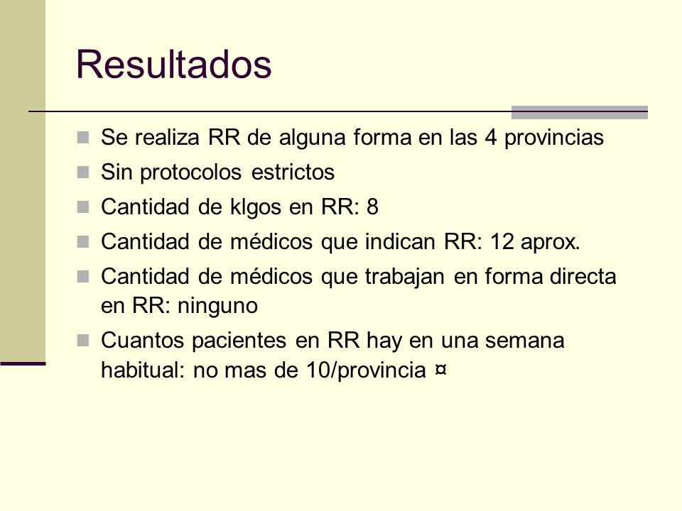 Resultados Se realiza RR de alguna forma en las 4 provincias