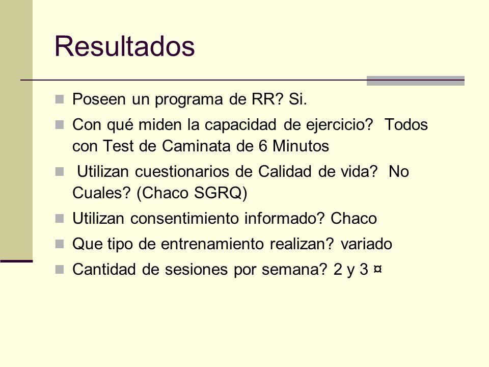 Resultados Poseen un programa de RR Si.