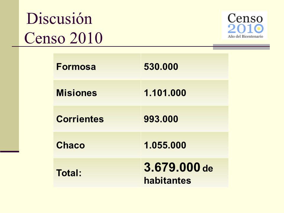 Discusión Censo 2010 3.679.000 de habitantes Formosa 530.000 Misiones