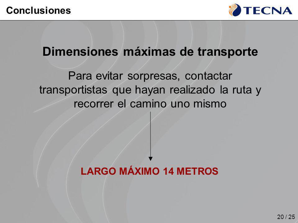 Dimensiones máximas de transporte