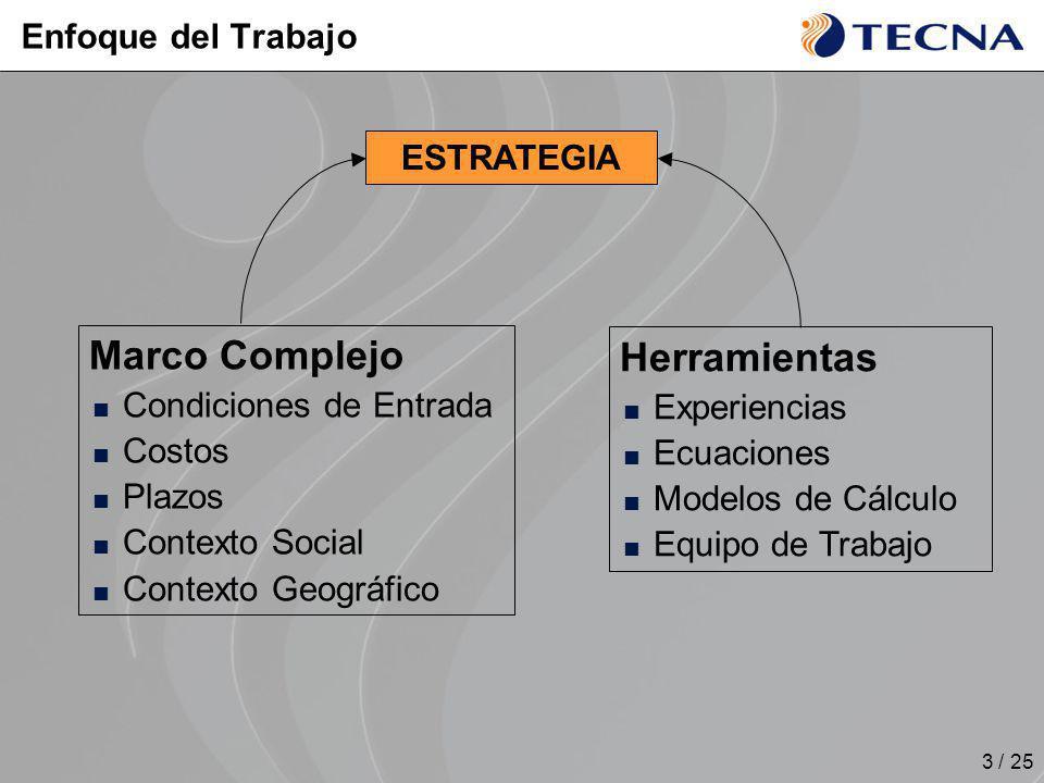 Marco Complejo Herramientas Enfoque del Trabajo ESTRATEGIA
