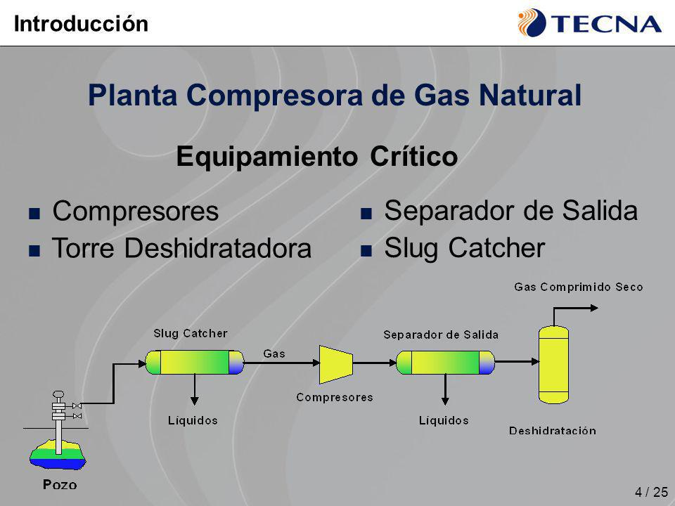 Planta Compresora de Gas Natural