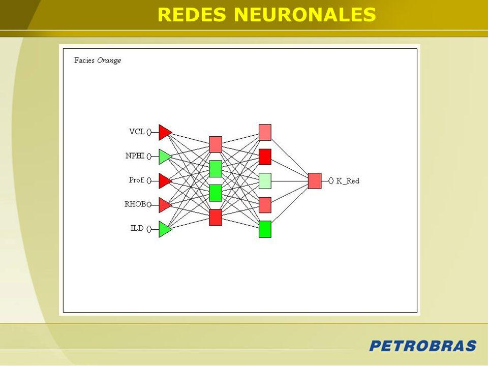 REDES NEURONALES Las curvas que se utilizaron como datos de entrada fueron las siguientes, por ejemplo para la facies orange fueron:
