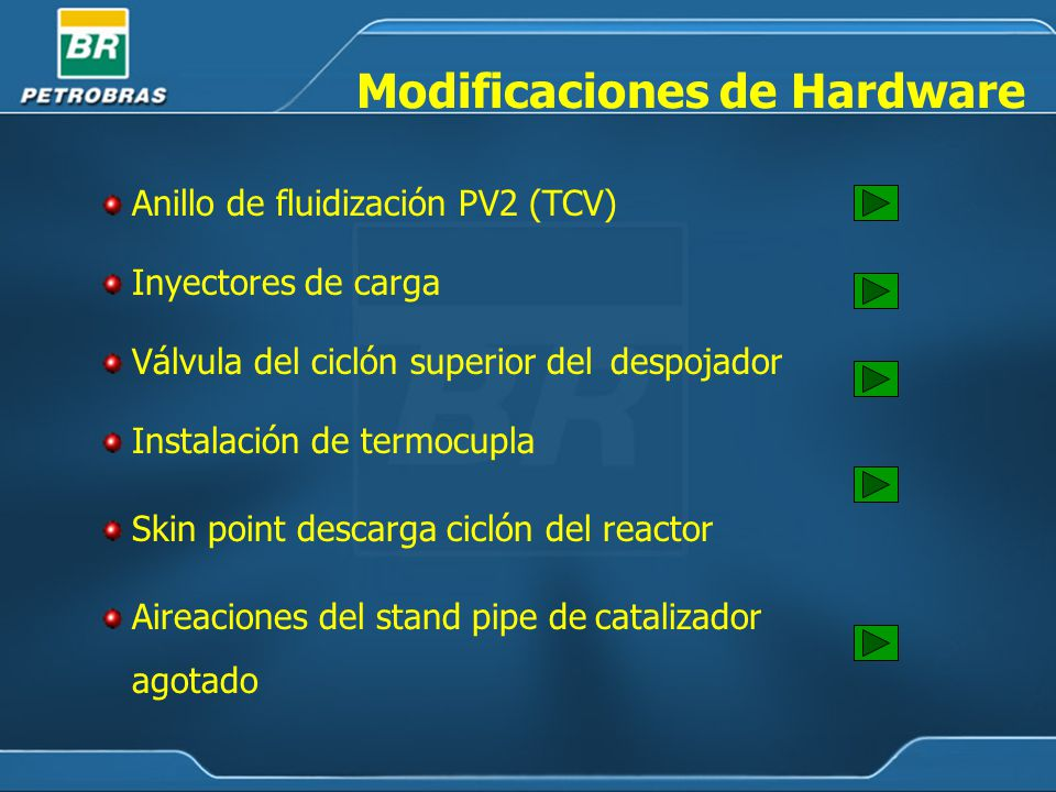 Modificaciones de Hardware