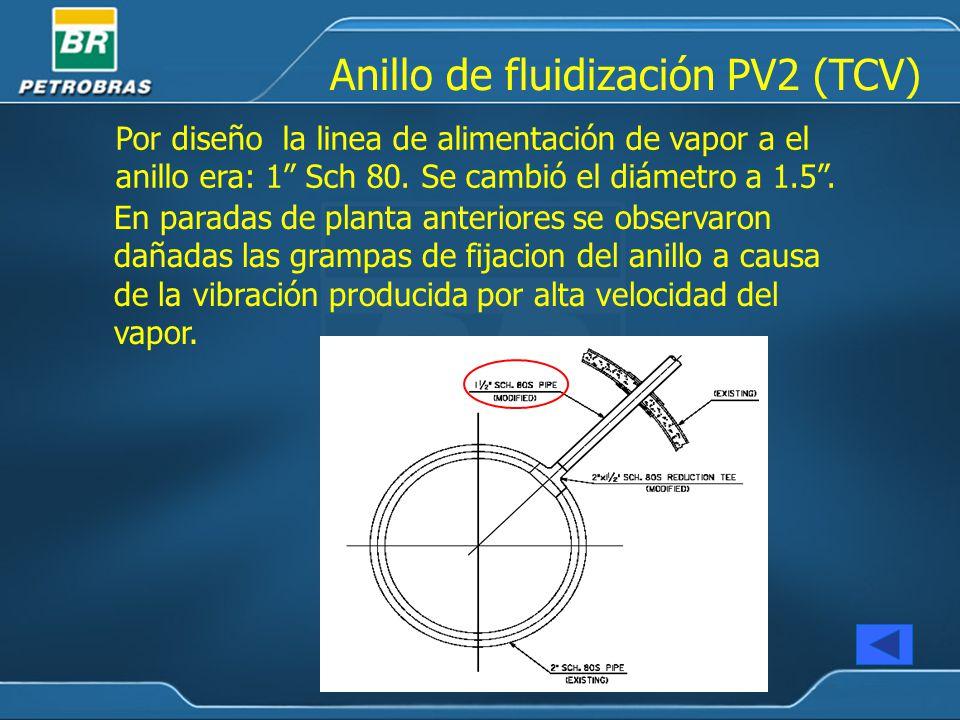 Anillo de fluidización PV2 (TCV)