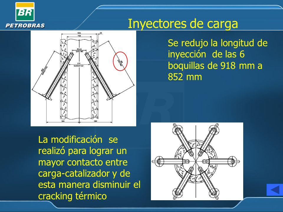 Inyectores de carga Se redujo la longitud de inyección de las 6 boquillas de 918 mm a 852 mm.