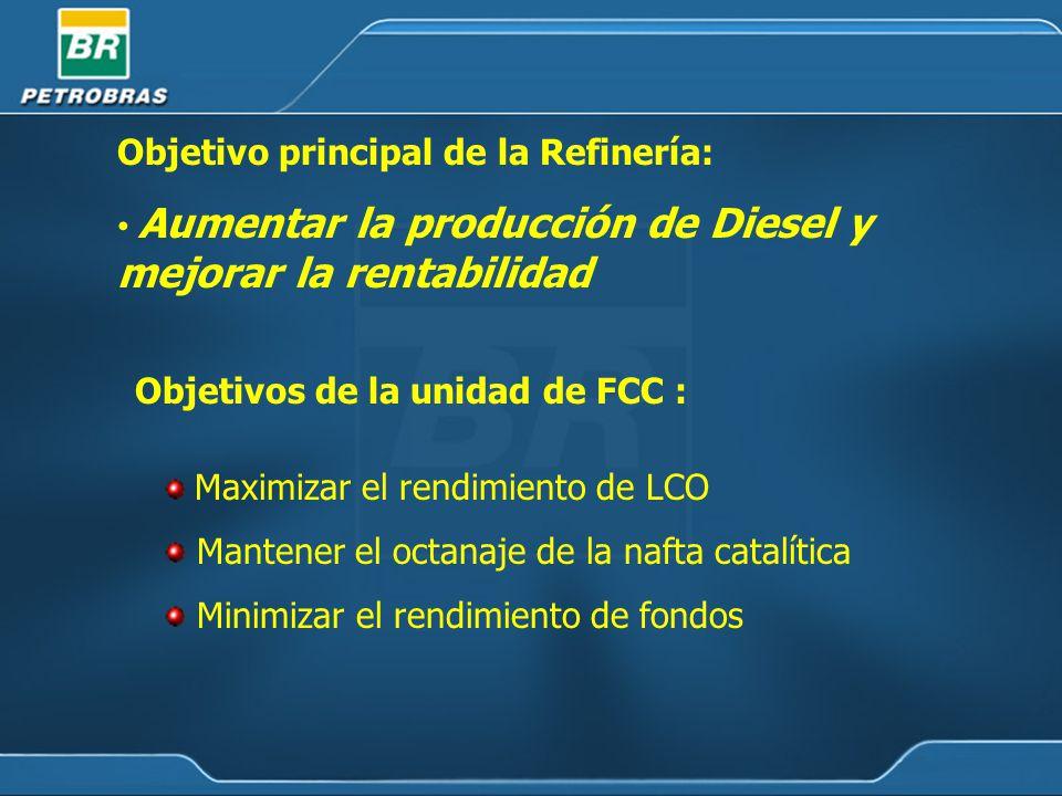 Objetivo principal de la Refinería: