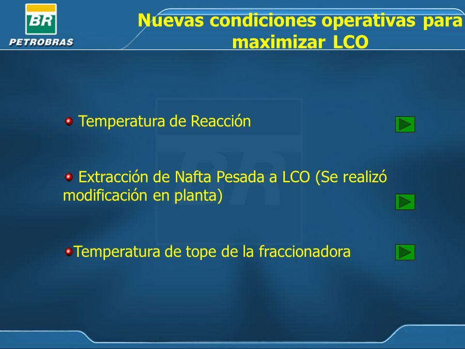 Nuevas condiciones operativas para maximizar LCO