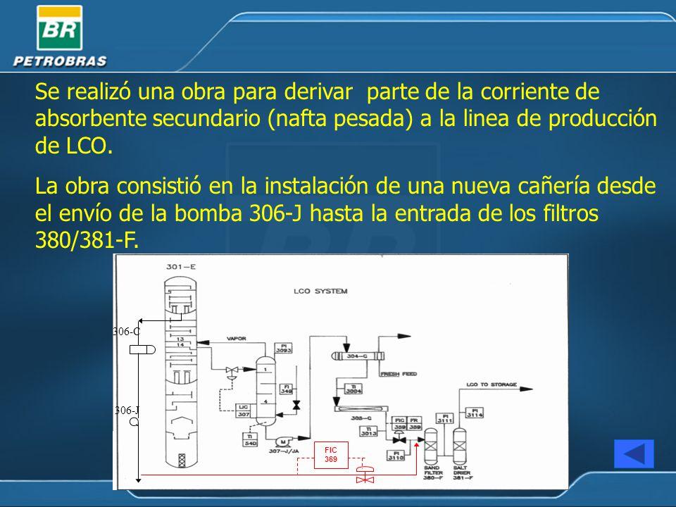 Se realizó una obra para derivar parte de la corriente de absorbente secundario (nafta pesada) a la linea de producción de LCO.