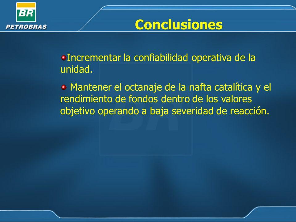 Conclusiones Incrementar la confiabilidad operativa de la unidad.
