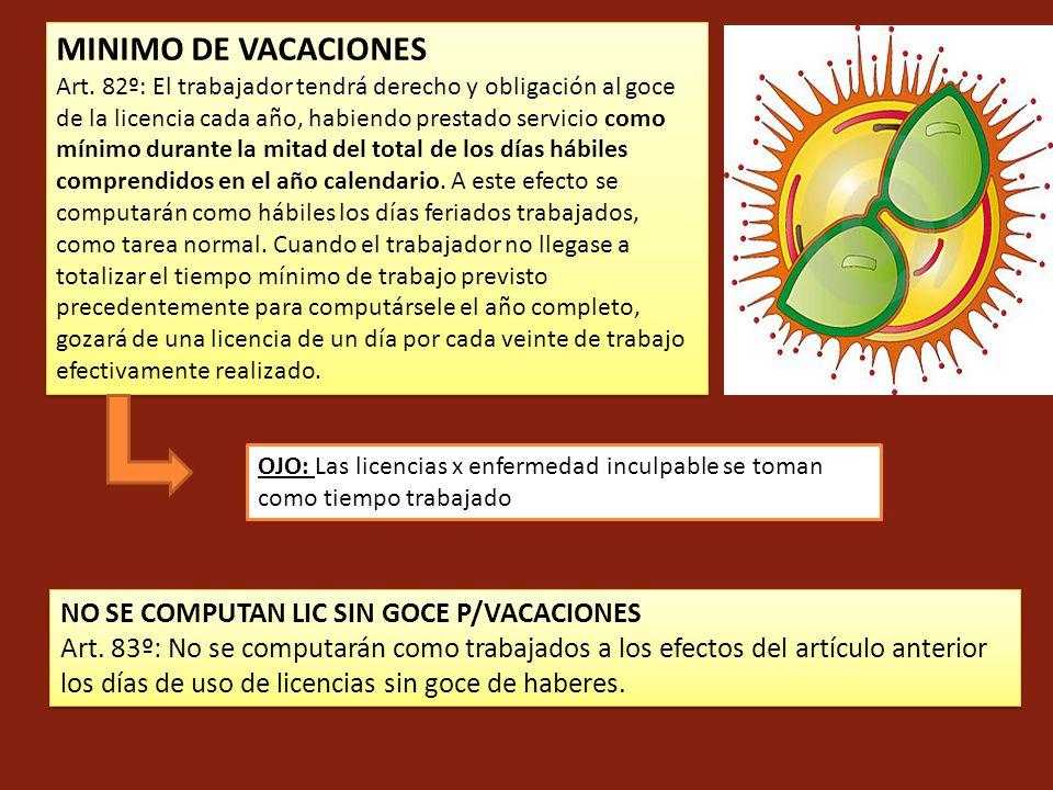 MINIMO DE VACACIONES NO SE COMPUTAN LIC SIN GOCE P/VACACIONES