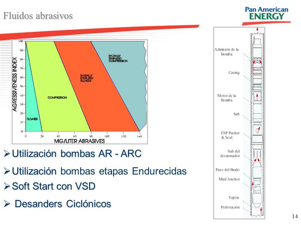 Utilización bombas AR - ARC