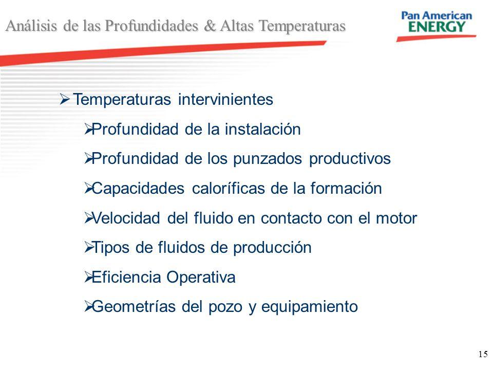 Análisis de las Profundidades & Altas Temperaturas