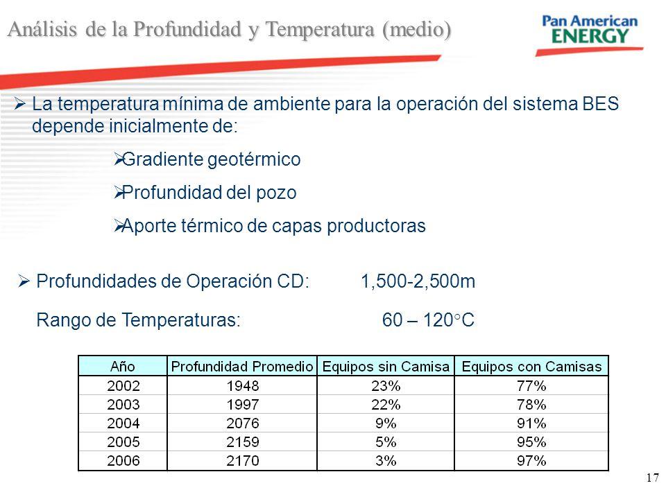 Análisis de la Profundidad y Temperatura (medio)