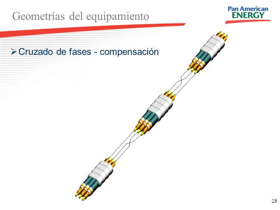 Geometrías del equipamiento