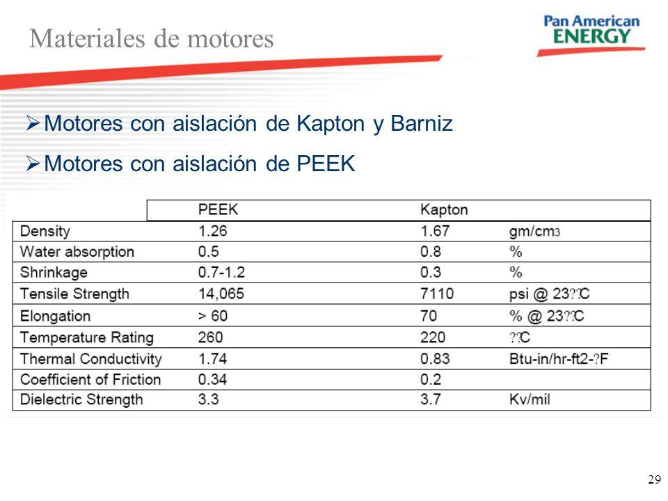 Materiales de motores Motores con aislación de Kapton y Barniz