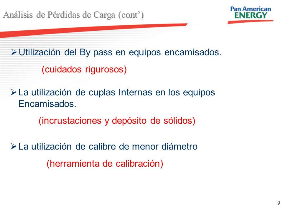 Análisis de Pérdidas de Carga (cont')