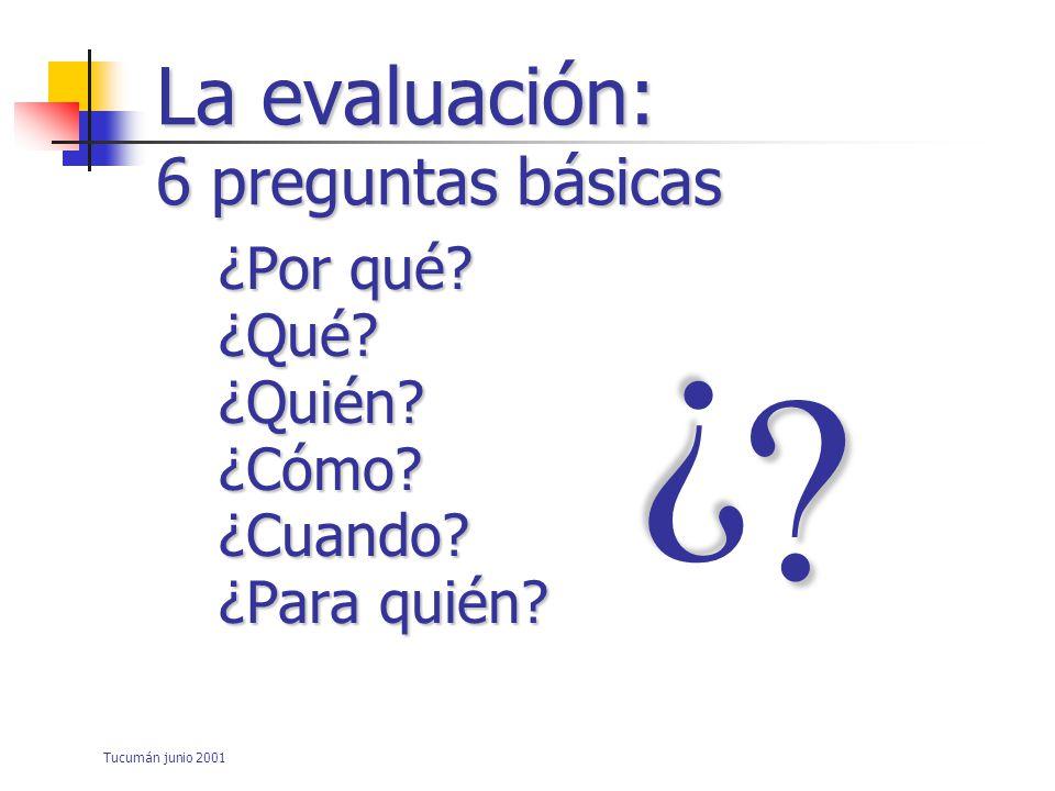 La evaluación: 6 preguntas básicas