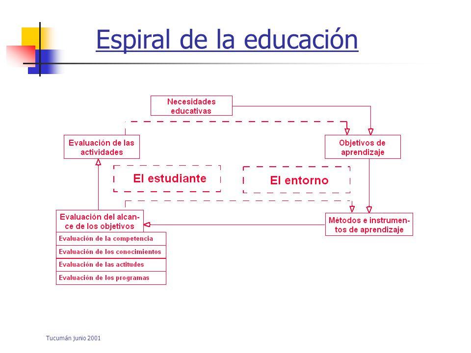 Espiral de la educación