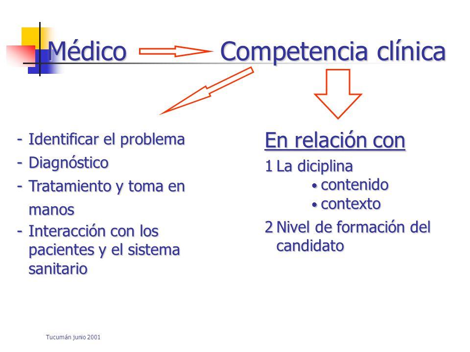 Médico Competencia clínica En relación con Identificar el problema