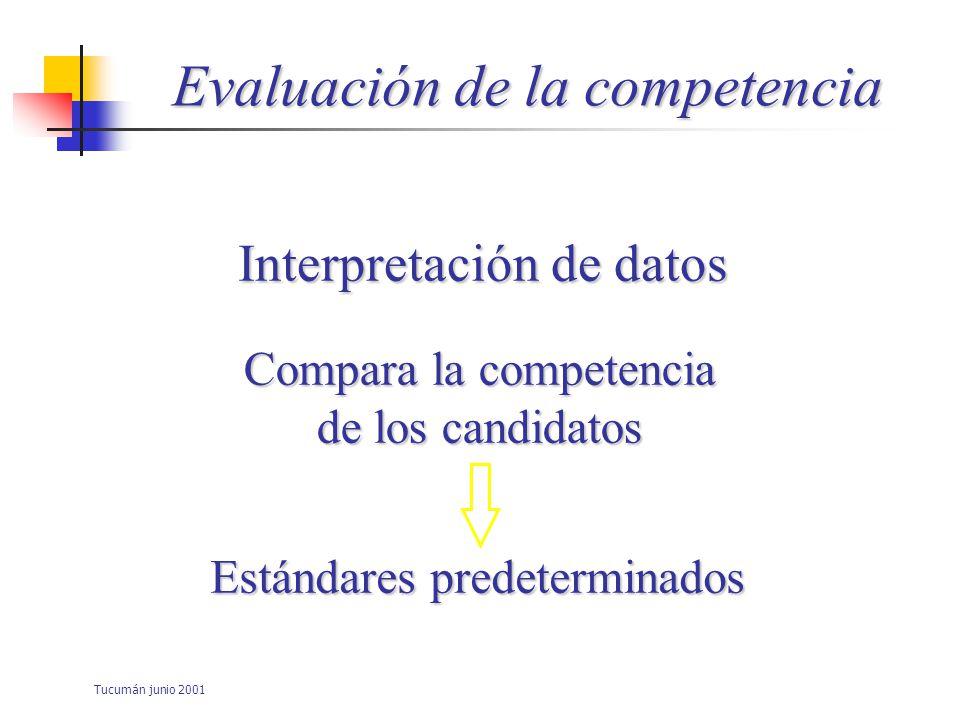 Compara la competencia de los candidatos