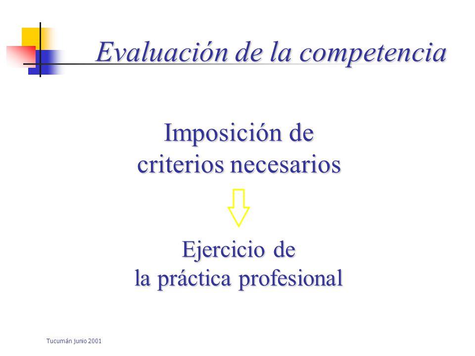 Evaluación de la competencia