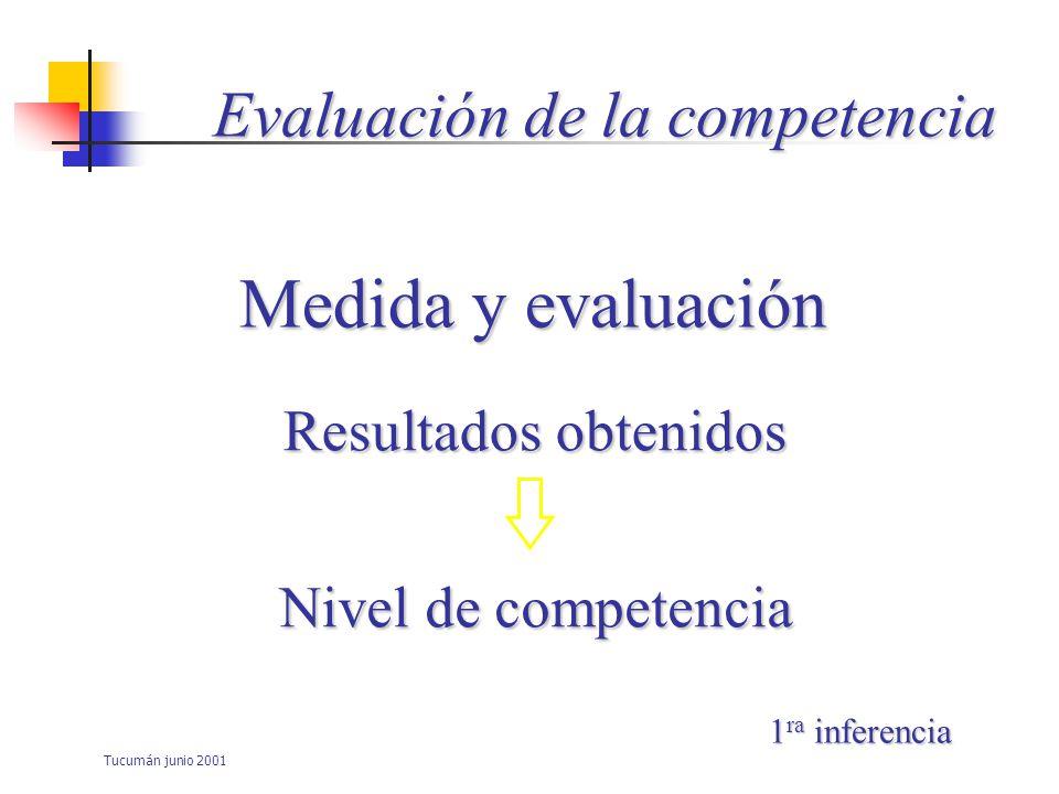 Medida y evaluación Evaluación de la competencia Resultados obtenidos