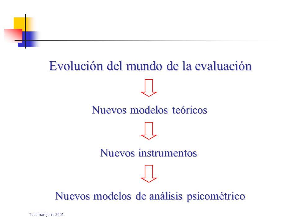 Evolución del mundo de la evaluación