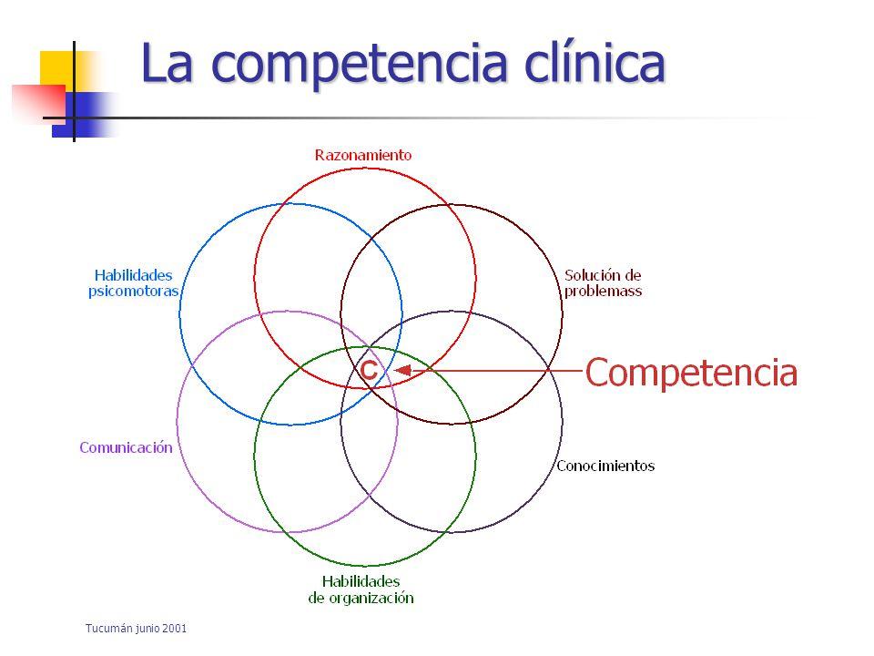 La competencia clínica