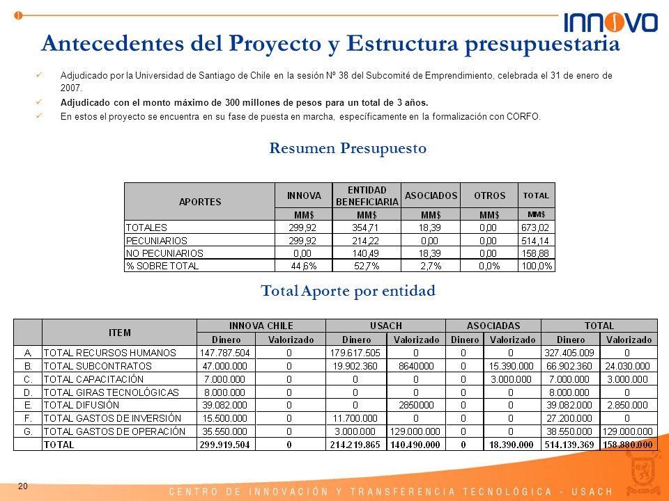Antecedentes del Proyecto y Estructura presupuestaria