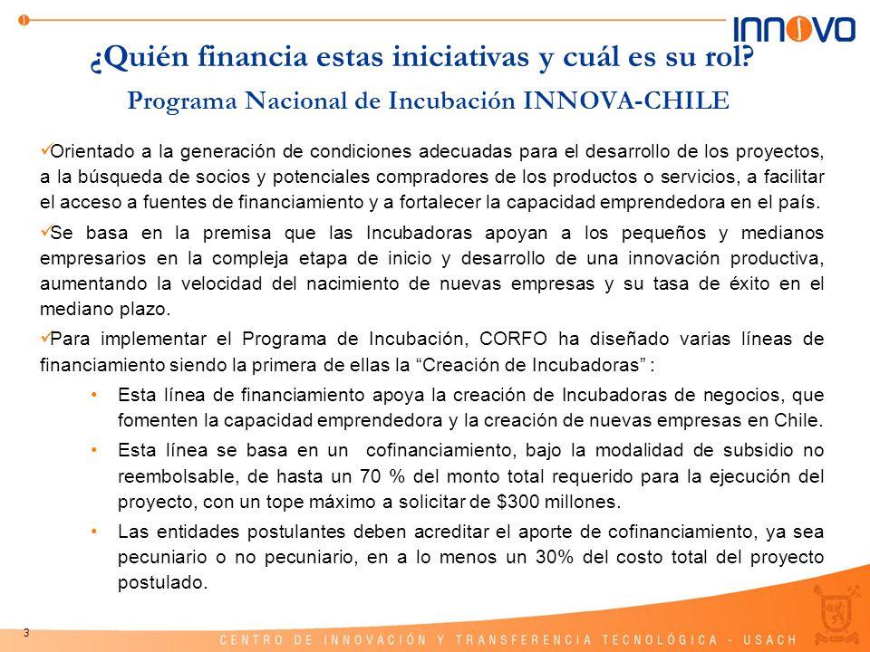 Programa Nacional de Incubación INNOVA-CHILE
