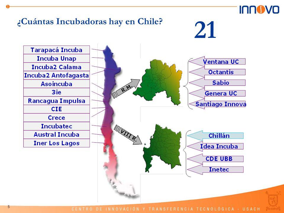 ¿Cuántas Incubadoras hay en Chile