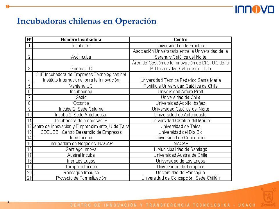Incubadoras chilenas en Operación