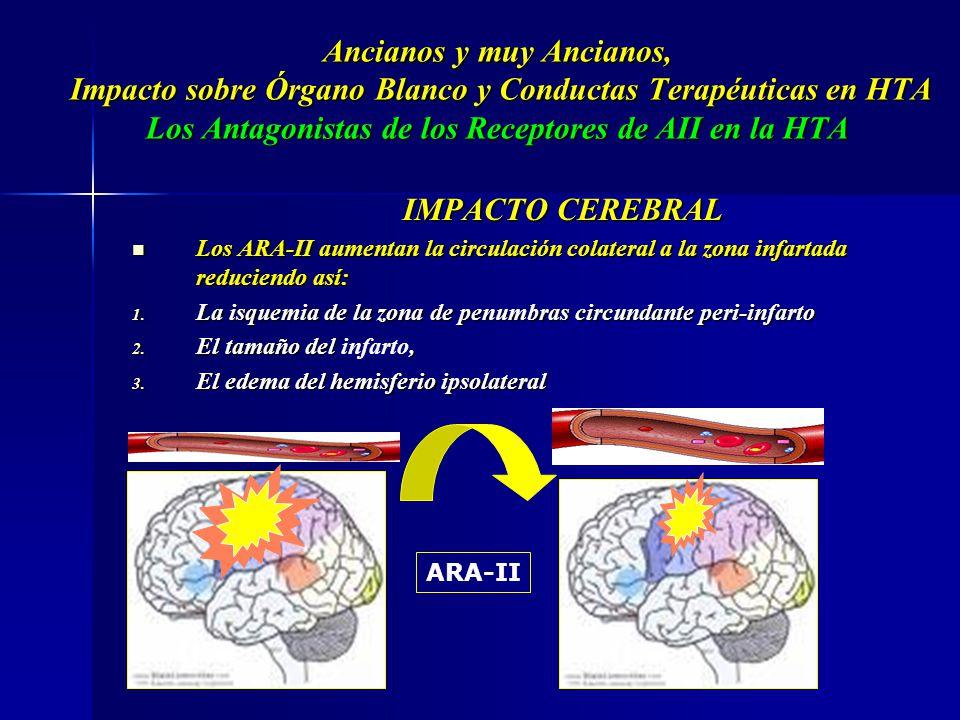 Ancianos y muy Ancianos, Impacto sobre Órgano Blanco y Conductas Terapéuticas en HTA Los Antagonistas de los Receptores de AII en la HTA