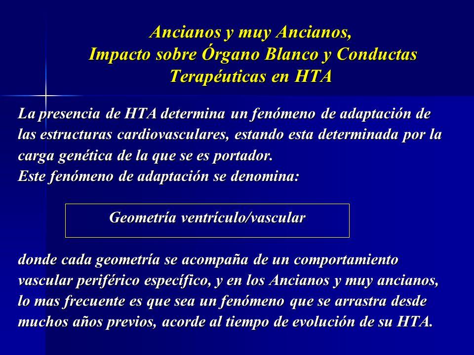Ancianos y muy Ancianos, Impacto sobre Órgano Blanco y Conductas Terapéuticas en HTA
