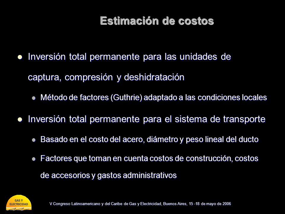 Estimación de costos Inversión total permanente para las unidades de captura, compresión y deshidratación.