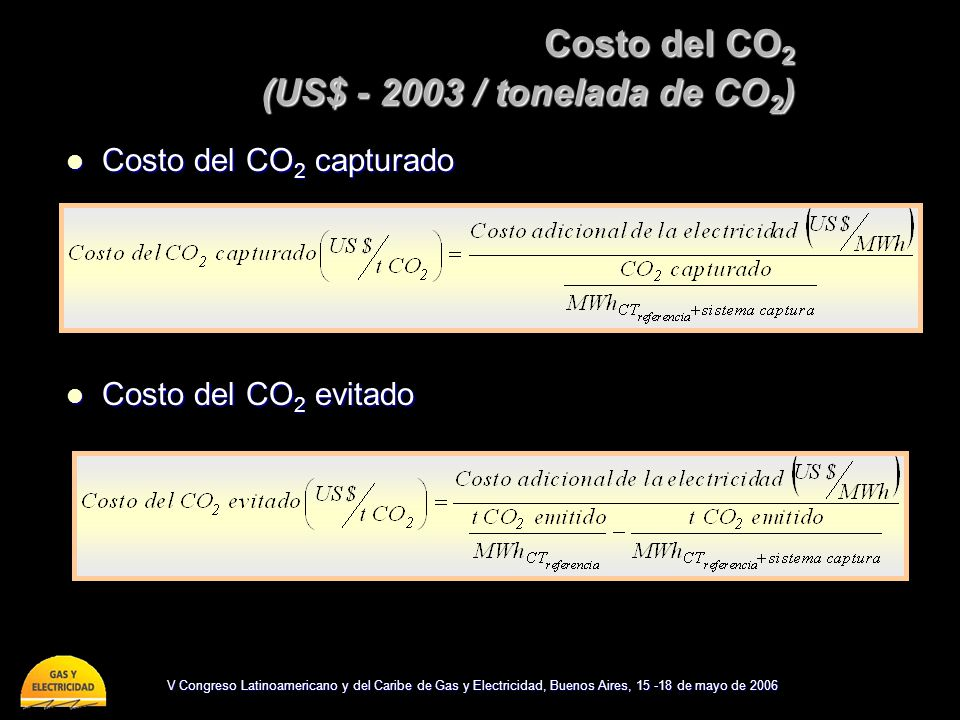 Costo del CO2 (US$ - 2003 / tonelada de CO2)