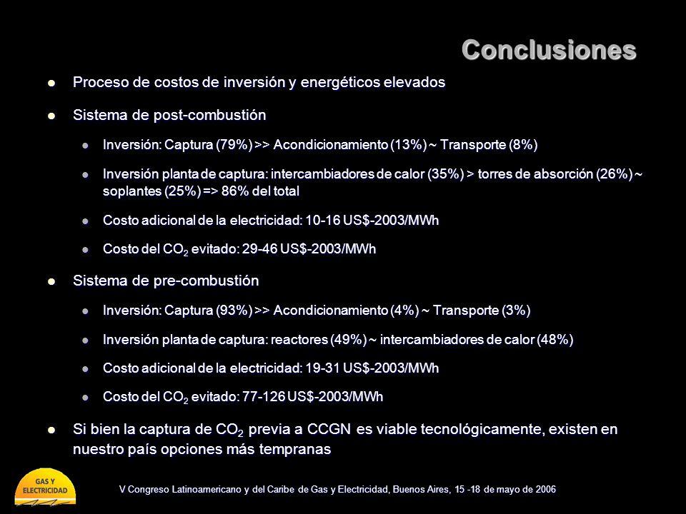 Conclusiones Proceso de costos de inversión y energéticos elevados