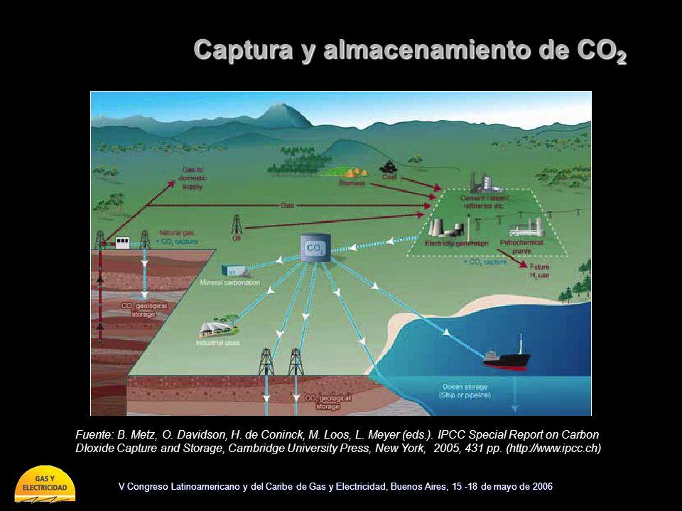 Captura y almacenamiento de CO2