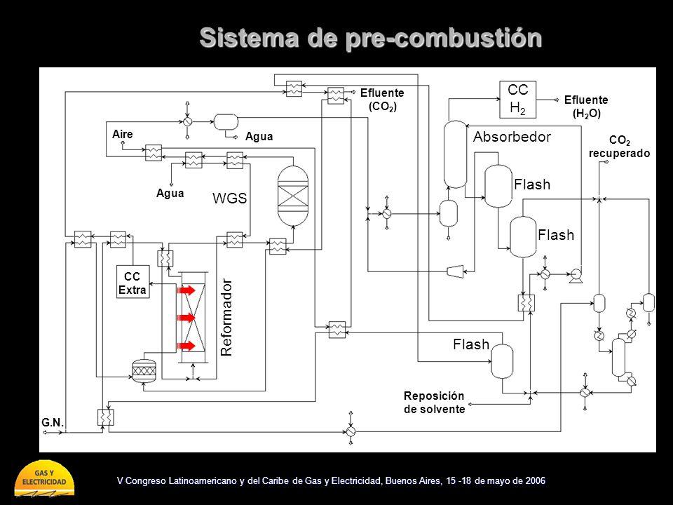 Sistema de pre-combustión